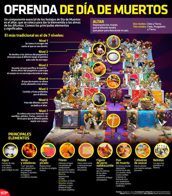 Infografia_interactiva