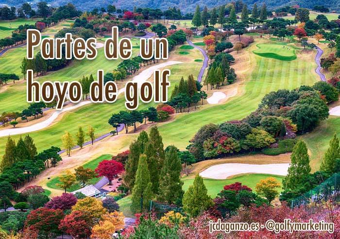 Partes_de_un_hoyo_golf